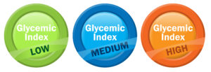 Glycemic Index Buttons